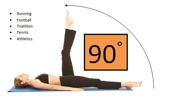 90 degree leg lift
